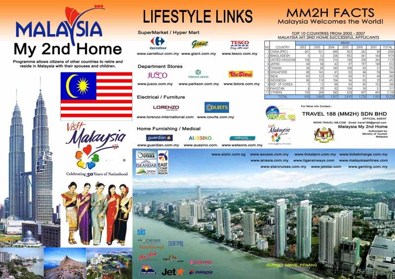 Mm2h The Malaysian Social Visit Pass Experimental Expats